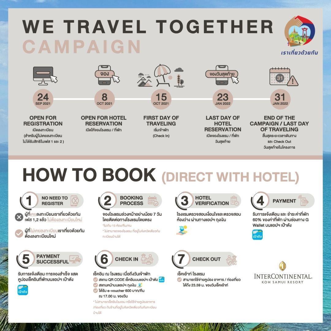 We travel together